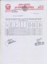 पूर्वखोला गाउँपालिकाको कोभिड-१९ को हालसम्मको विवरण